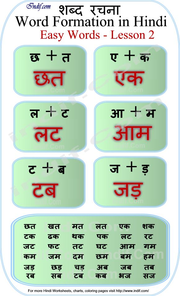 Learn To Read 2 Letter Hindi Words Lesson