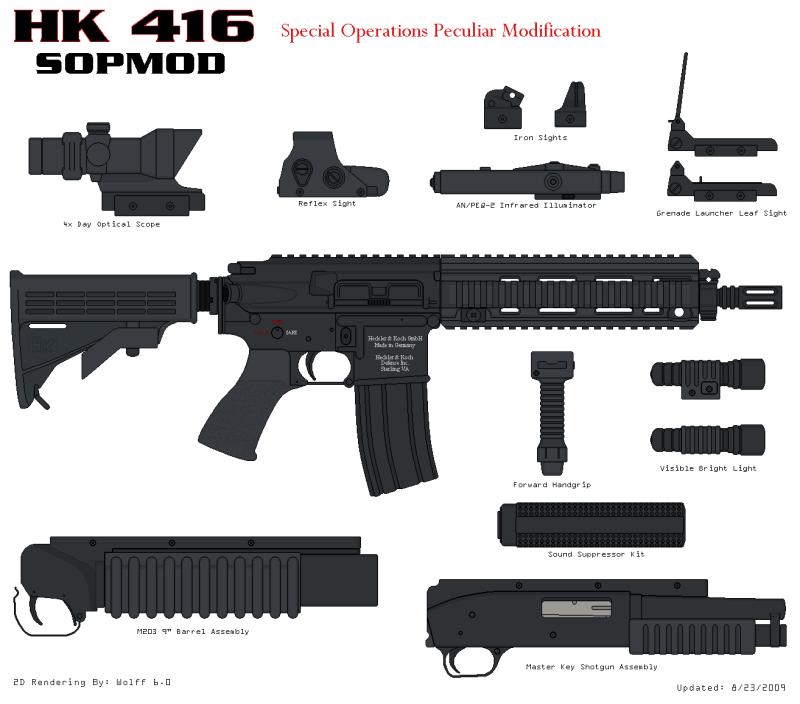 H&K HK416 : Senapan Serbu dengan Akurasi Tinggi dan Kualitas 'Sebandel' AK-47