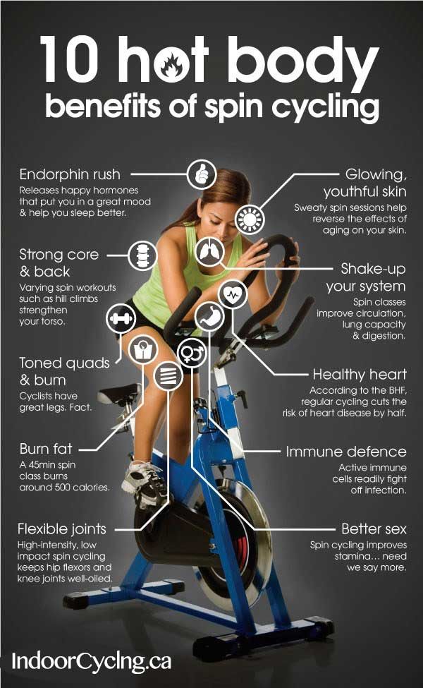 indoor cycling poster