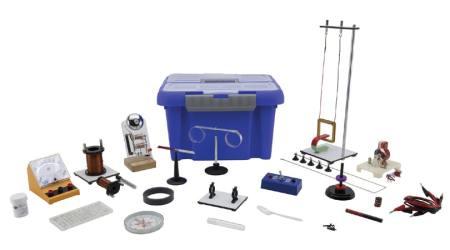 Thermodynamics Kit