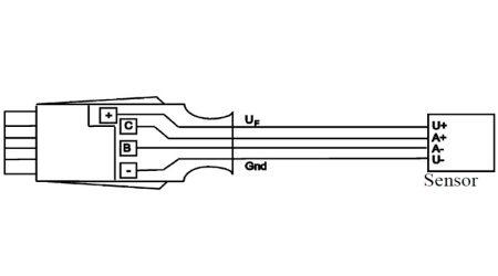 ALMEMO® Connector for DC Millivolt/Volt Differential
