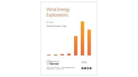 Wind Energy Explorations