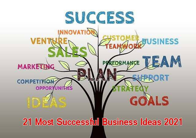 21 Most Successful Small Business Ideas with Low Investment and High profit in India