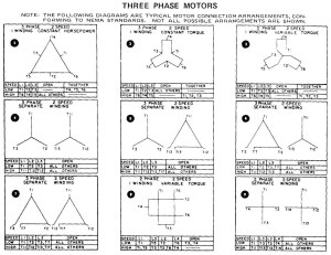Interpreting the Wiring Diagrams & Tables