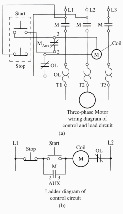 ThreeWire Control Circuit