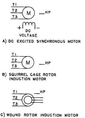 Electrical and electronic drawingIndustrial Controls