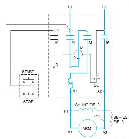 acrosstheline startingdirectcurrent controllers