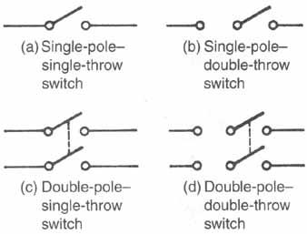elec refridge 5_23?resize\=338%2C257 2 pole switch diagram switch auto engine wiring diagrams,2 Pole Electrical Switch Wiring