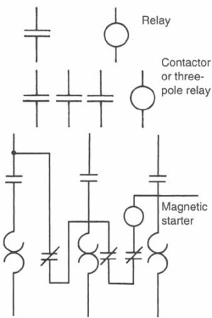 Components, Symbols, and Circuitry of AirConditioning Wiring Diagrams  part 2