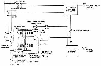 elec3 11 11?resize=338%2C221 rcs actuator wiring diagram triac valve wiring diagram, rcs sure dresser rcs actuators wiring diagram at gsmx.co
