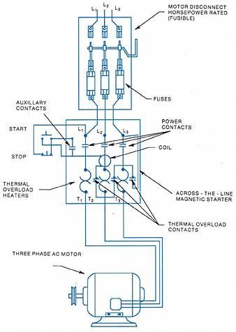 Cutler hammer a10cn0 wiring diagram wiring diagram cutler hammer a10cn0 wiring diagram 7 cutler hammer contactor wiring diagram cutler hammer a10cn0 wiring cheapraybanclubmaster Images