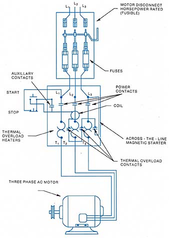 elec4_15 1a?resize=338%2C476 forward re verse control developing a wiring diagram and cutler hammer contactor wiring diagram at edmiracle.co