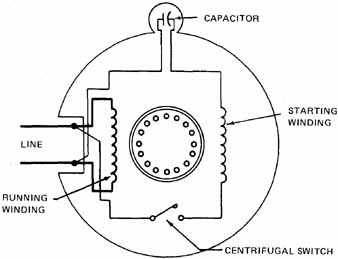Wiring Diagram For Motor With Capacitor