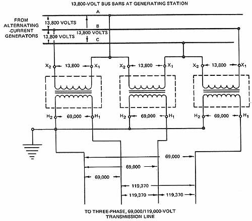 3 phase isolation transformer wiring diagram 3 transformer wiring diagrams three phase transformer on 3 phase isolation transformer wiring diagram