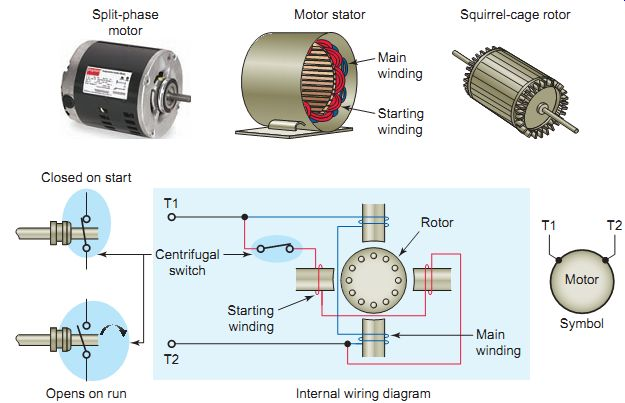 understanding electrical drawings