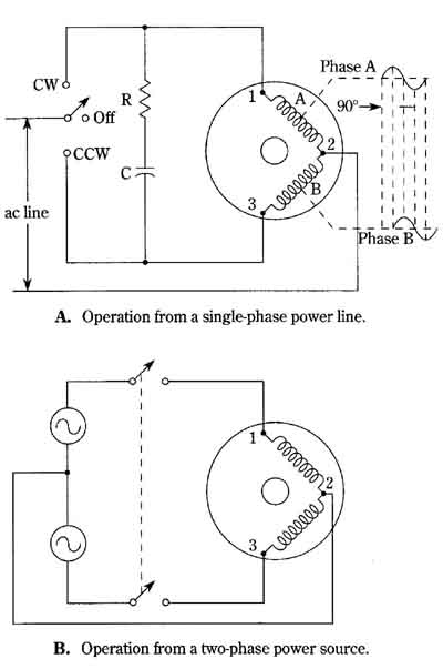 the slosyn synchronous stepping motor