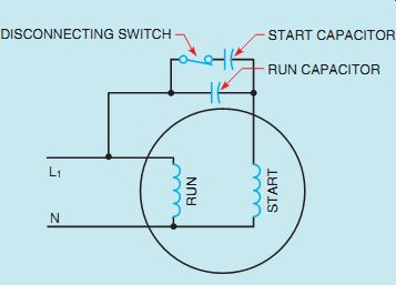 motor run capacitor wiring diagram motor image wiring diagram for ac start capacitor the wiring diagram on motor run capacitor wiring diagram