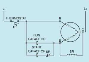 Electrical Principles Guide: AC SinglePhase Motors