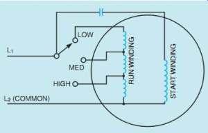 AC SinglePhase Motors (part 2)