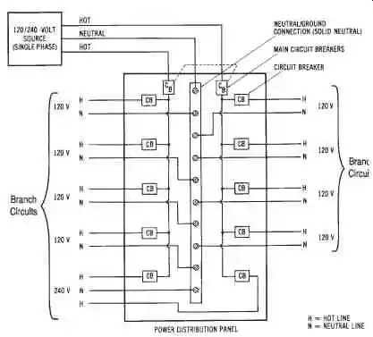 3 phase power distribution wiring diagrams  auto electrical