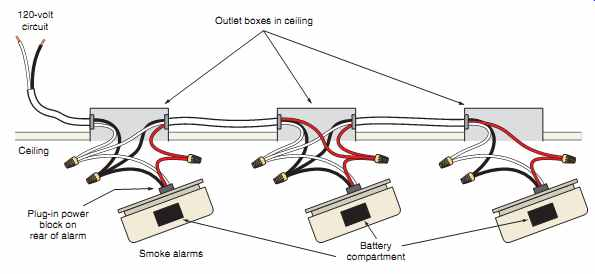 interconnected smoke alarms wiring diagram  buick skylark