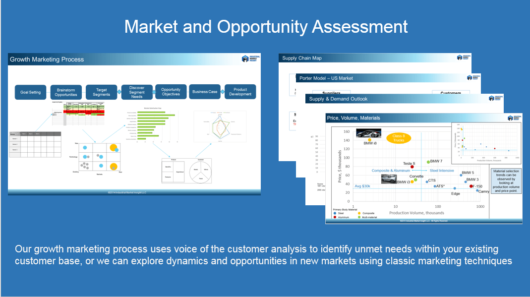 Industrial market and opportunity assessment
