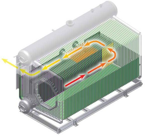 D-Type Boiler