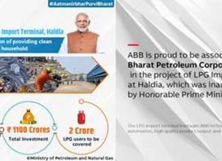 Abb Lpg Gas Terminal