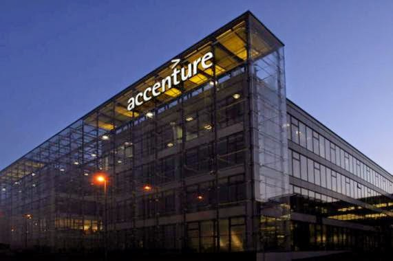 Image result for Accenture plc Dublin HQ images