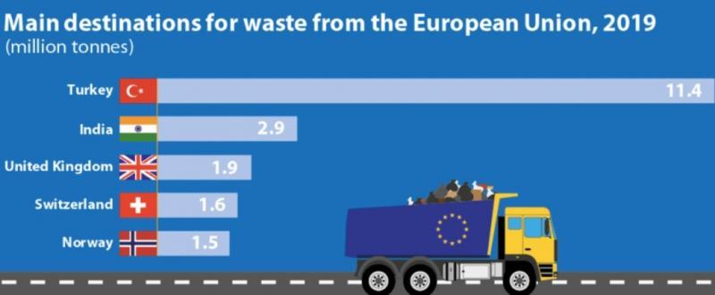 Eurostat ithalat plastik atık.jpg
