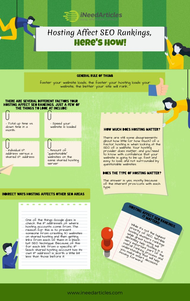 Hosting Affect SEO Rankings, Here's How! | Infographic