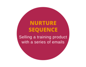 Nurture email campaign for a training product