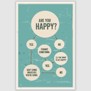 Are You Happy? Inspirational Poster (12 x 18 inch)
