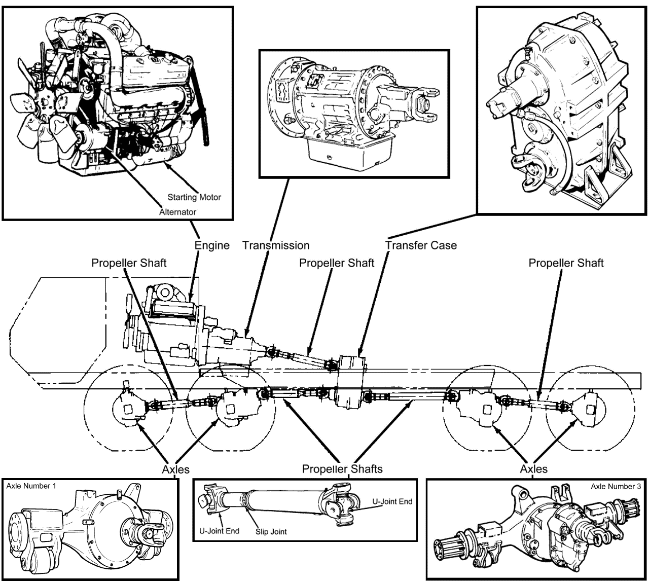 Fortable 18 wheeler trailer wiring diagram pictures inspiration