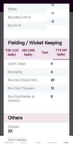 fielding t10 match point system