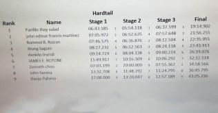 enduro 3rd leg result4