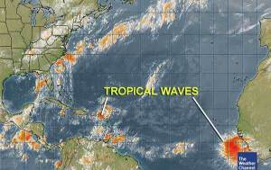 trop-waves-example-600x405