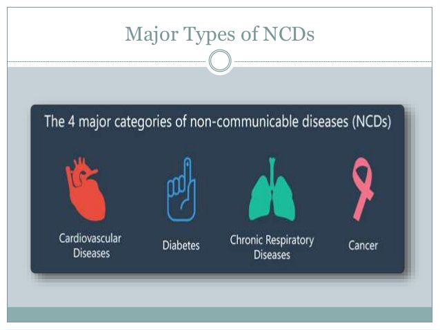 introduction-to-ncds-4-638