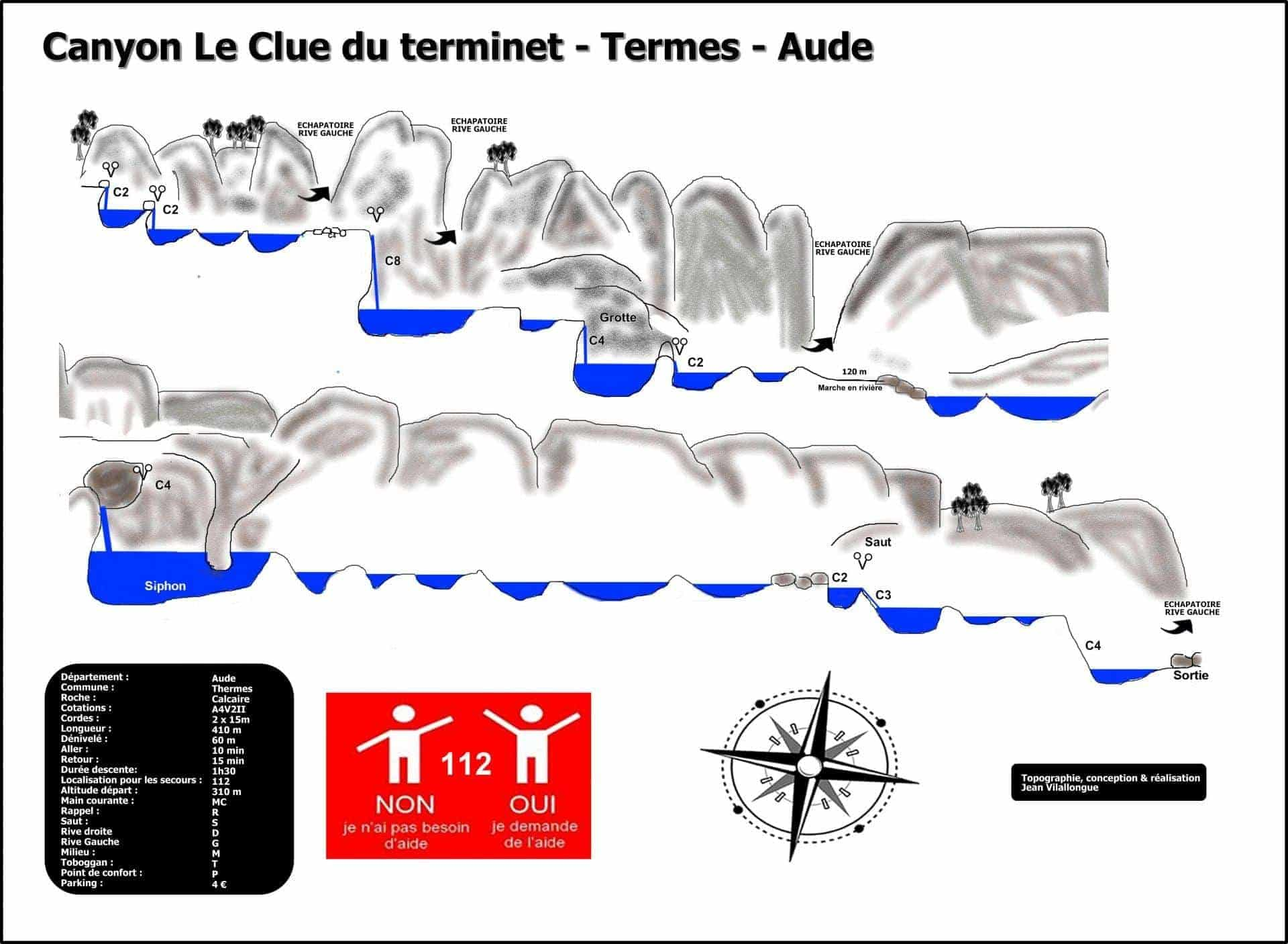 Topographie Canyoning Clue Terminet - Canyon de Termes