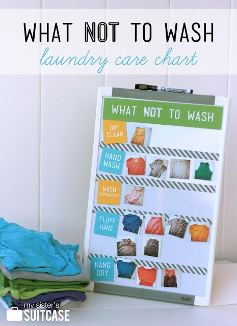 Laundry Care Chart
