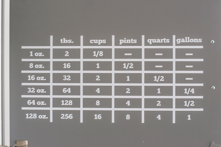 Measurement Conversion Chart Inside Your Cabinet Infarrantly Creative