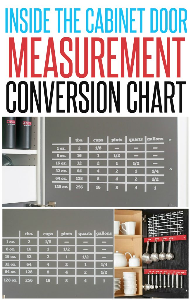 Measurement Conversion Chart inside your Cabinet
