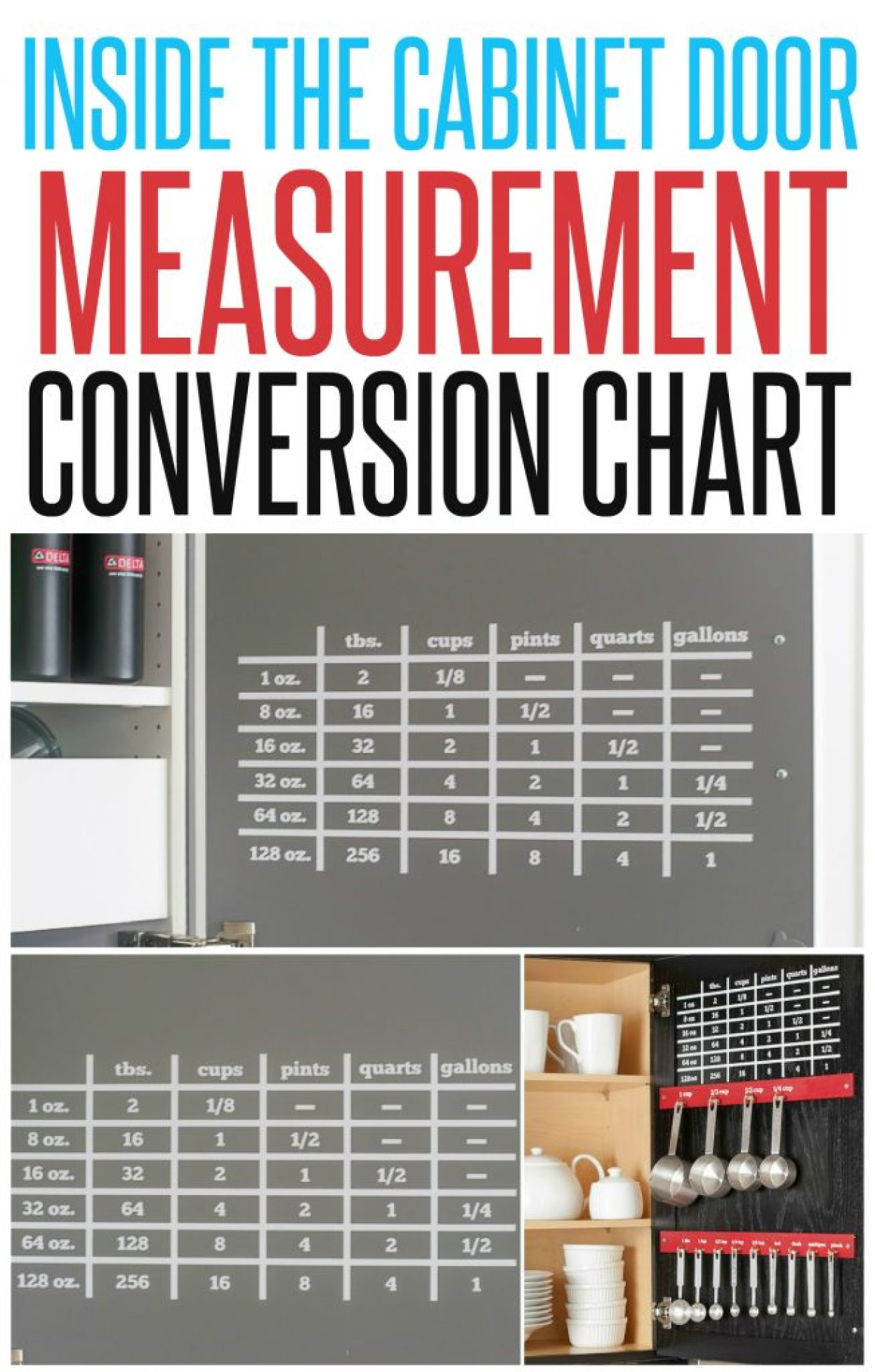 Measurement conversion chart inside your cabinet infarrantly this project was even featured on better homes gardens site they came to my home for another project and styled it all up and took some fancy pictures nvjuhfo Image collections