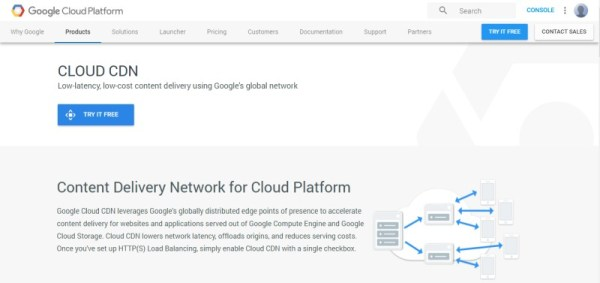 google-cloud-cdn