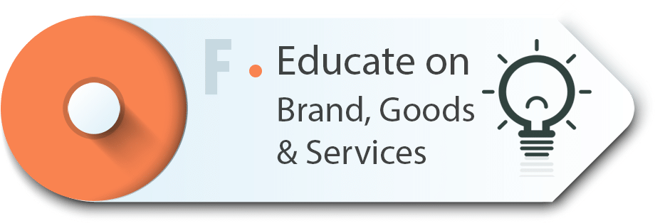 Educate on brand_services_goods