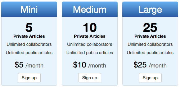 authorea_pricing