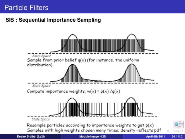 importance-sampling-schematic