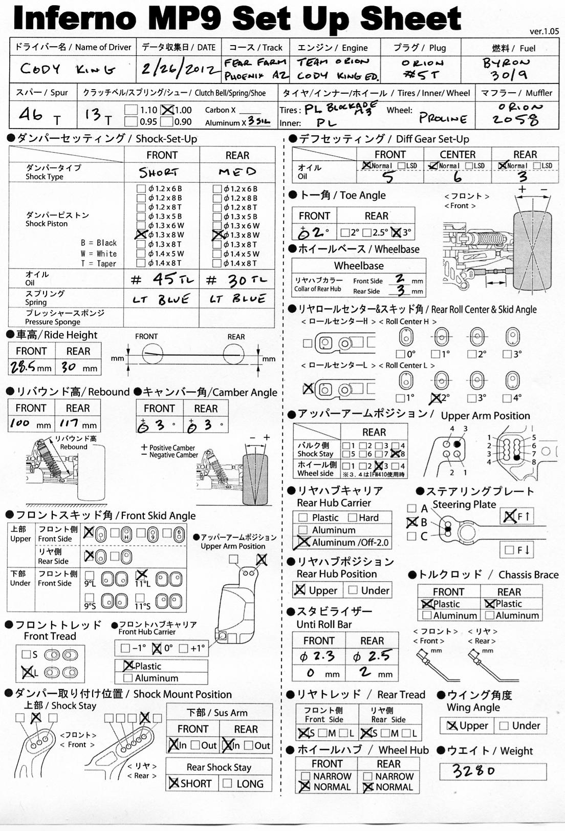 Download Stock Car Setup Manual