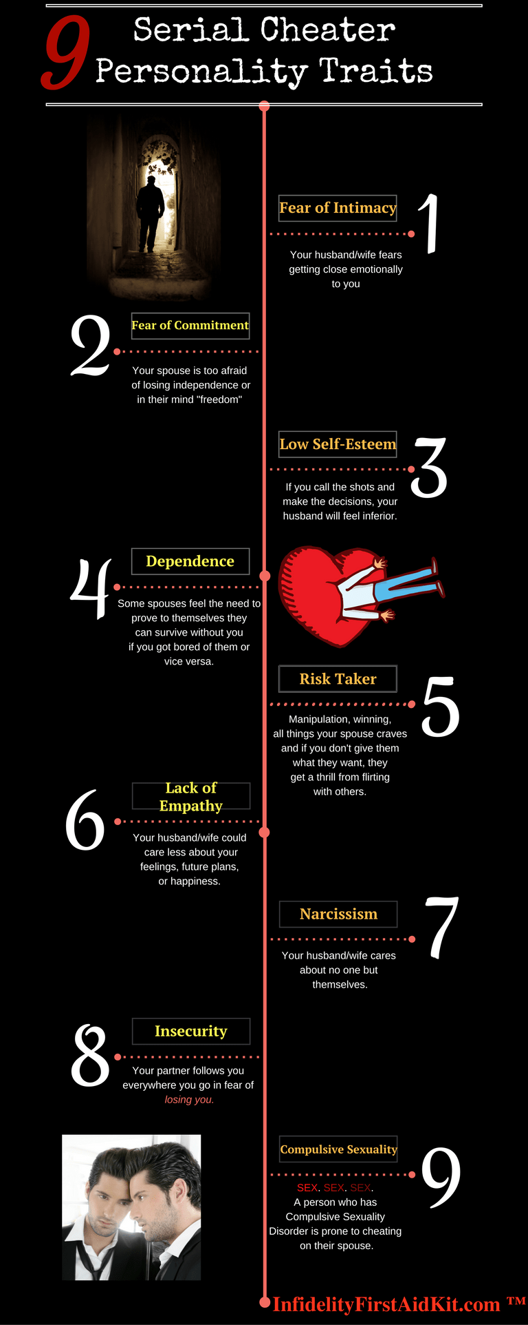 9 Serial Cheater Personality Traits