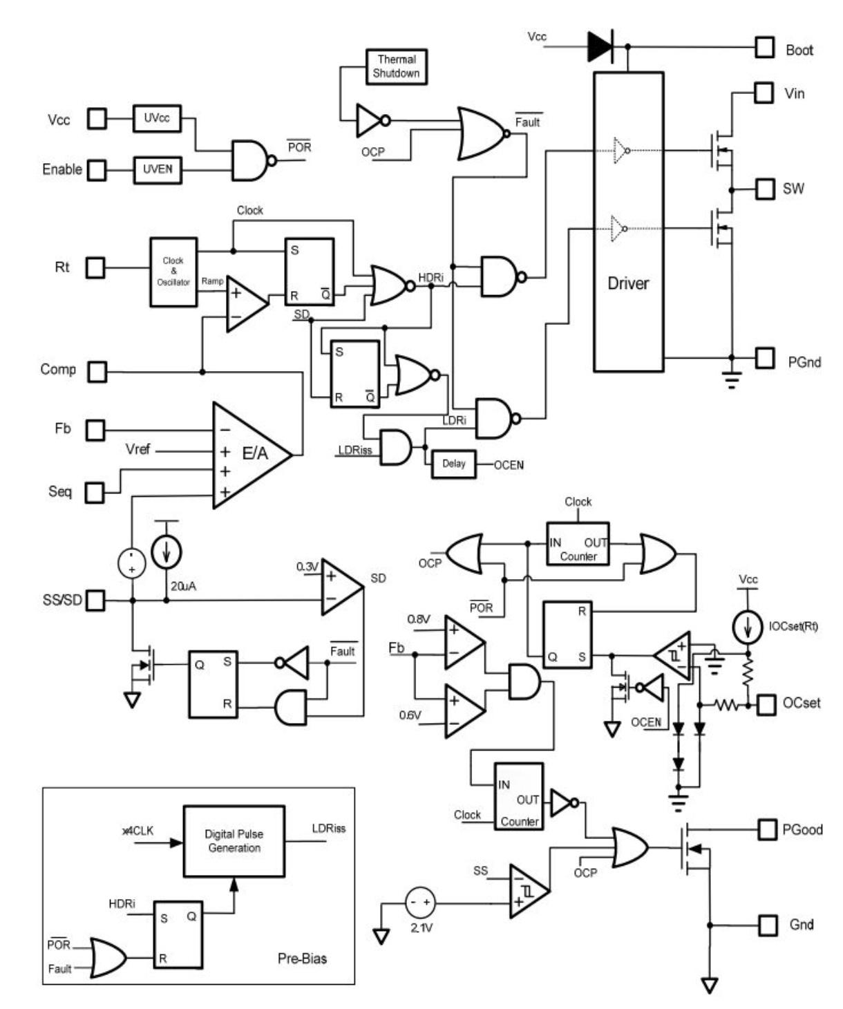 Block Diagram Reduction Multiple Input